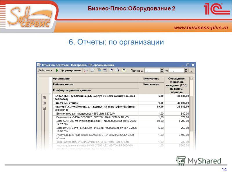 www.business-plus.ru Бизнес-Плюс:Оборудование 2 14 6. Отчеты: по организации