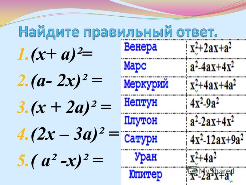 1. (х+ а)²= 2. (а- 2х)² = 3. (х + 2а)² = 4. (2х – 3а)² = 5. ( а² -х)² =