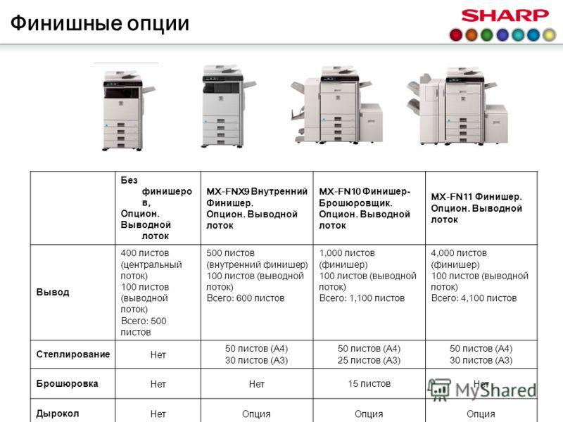 Финишные опции Без финишеро в, Опцион. Выводной лоток MX-FNX9 Внутренний Финишер. Опцион. Выводной лоток MX-FN10 Финишер- Брошюровщик. Опцион. Выводной лоток MX-FN11 Финишер. Опцион. Выводной лоток Вывод 400 листов ( центральный лоток ) 100 листов (