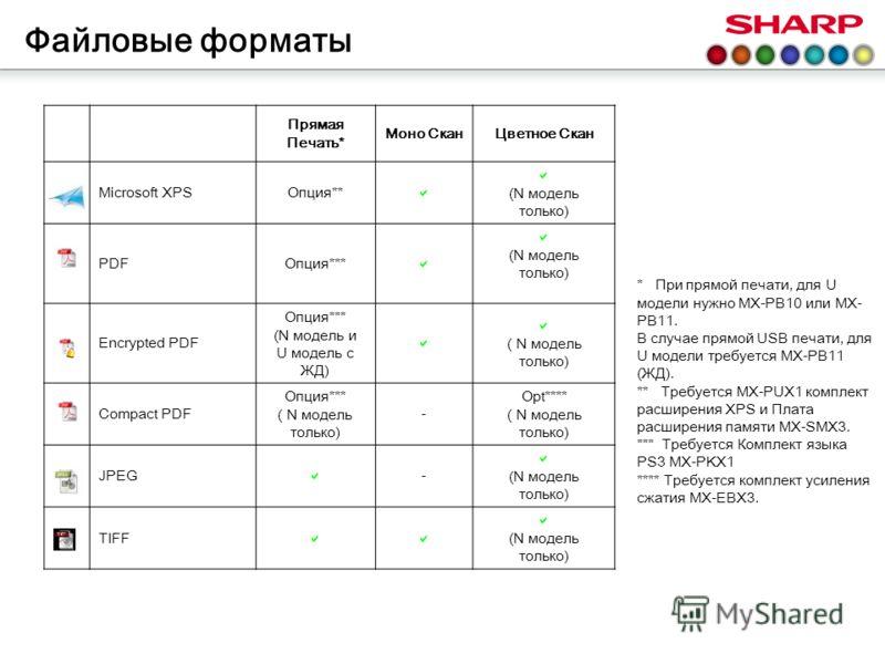 Файловые форматы Прямая Печать* Моно СканЦветное Скан Microsoft XPSОпция** (N модель только) PDFОпция*** (N модель только) Encrypted PDF Опция*** (N модель и U модель с ЖД) ( N модель только) Compact PDF Опция*** ( N модель только) - Opt**** ( N моде