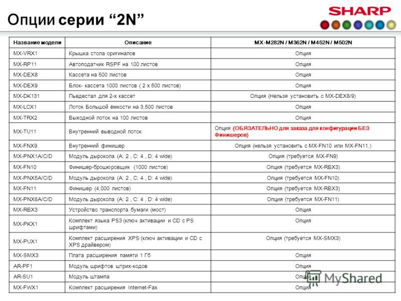 Опции серии 2N Название моделиОписаниеMX-M282N / M362N / M452N / M502N MX-VRX1Крышка стола оригиналовОпция MX-RP11 Автоподатчик RSPF на 100 листов Опция MX-DEX8 Кассета на 500 листовОпция MX-DEX9 Блок- кассета 1000 листов ( 2 x 500 листов)Опция MX-DK