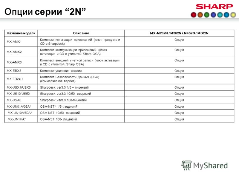 Название моделиОписаниеMX-M282N / M362N / M452N / M502N MX-AMX1 Комплект интеграции приложений (ключ продукта и CD с Sharpdesk) Опция MX-AMX2 Комплект коммуникации приложений (ключ активации и CD с утилитой Sharp OSA) Опция MX-AMX3 Комплект внешней у