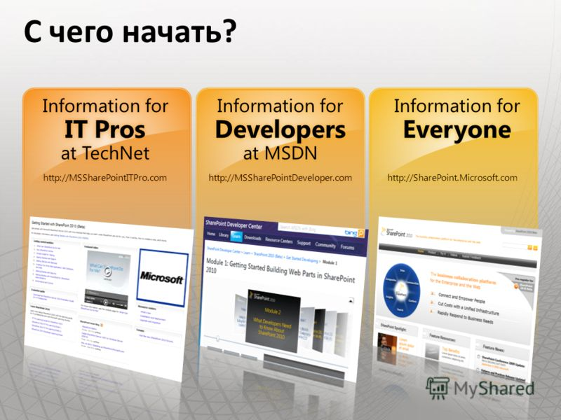С чего начать? Information for IT Pros at TechNet http://MSSharePointITPro.com Information for Developers at MSDN http://MSSharePointDeveloper.com Information for Everyone http://SharePoint.Microsoft.com