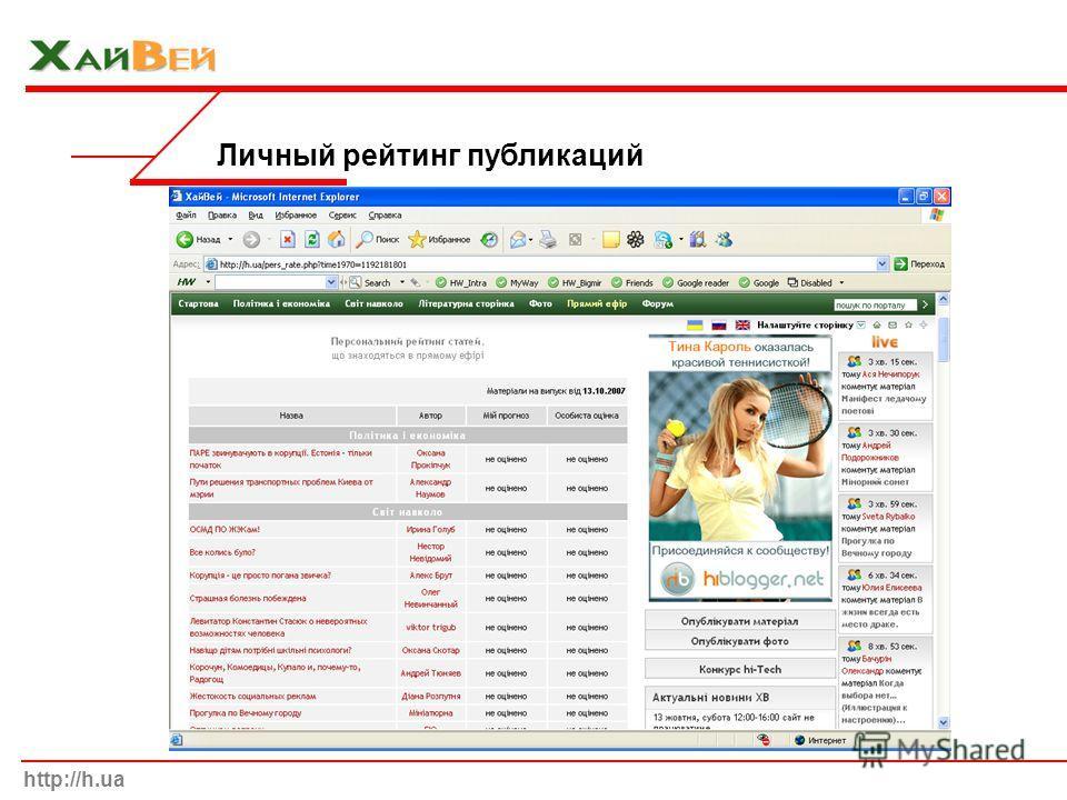 Личный рейтинг публикаций http://h.ua