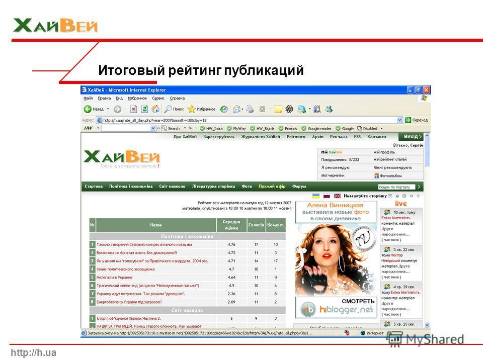 Итоговый рейтинг публикаций http://h.ua