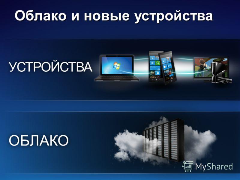 Облако и новые устройства