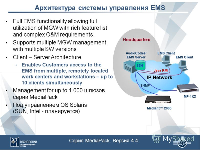 Архитектура системы управления EMS Серия MediaPack. Версия 4.4. 03-5394106 Full EMS functionality allowing full utilization of MGW with rich feature list and complex O&M requirements. Supports multiple MGW management with multiple SW versions Client