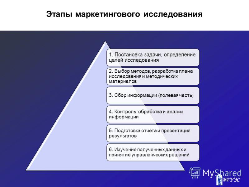 Этапы маркетингового исследования 1. Постановка задачи, определение целей исследования 2. Выбор методов, разработка плана исследования и методических материалов 3. Сбор информации (полевая часть ) 4. Контроль, обработка и анализ информации 5. Подгото