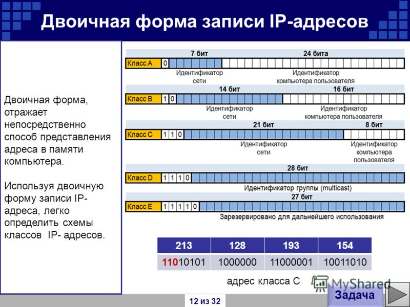 Двоичная форма, отражает непосредственно способ представления адреса в памяти компьютера. Используя двоичную форму записи IP- адреса, легко определить схемы классов IP- адресов. Двоичная форма записи IP-адресов 213128193154 11010101100000011000001100