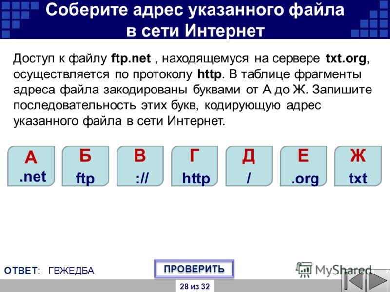 В :// Г http Е.org Ж txt Б ftp Д/Д/ A.net Соберите адрес указанного файла в сети Интернет Доступ к файлу ftp.net, находящемуся на сервере txt.org, осуществляется по протоколу http. В таблице фрагменты адреса файла закодированы буквами от А до Ж. Запи