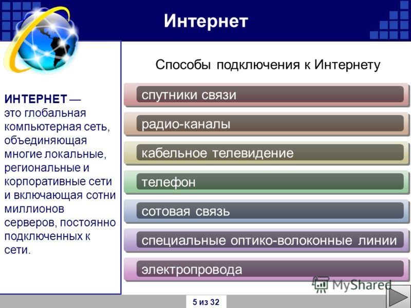 Интернет ИНТЕРНЕТ это глобальная компьютерная сеть, объединяющая многие локальные, региональные и корпоративные сети и включающая сотни миллионов серверов, постоянно подключенных к сети. Способы подключения к Интернету спутники связирадио-каналыкабел