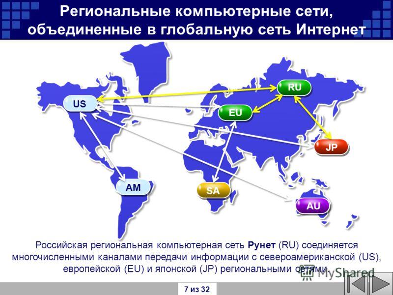 Региональные компьютерные сети