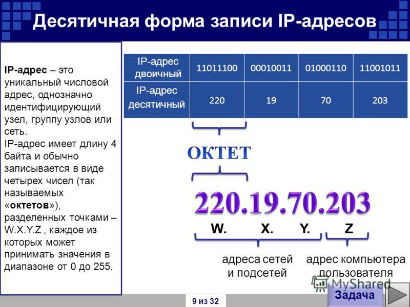 IP-адрес двоичный 11011100000100110100011011001011 IP-адрес десятичный 2201970203 адреса сетей и подсетей адрес компьютера пользователя IP-адрес – это уникальный числовой адрес, однозначно идентифицирующий узел, группу узлов или сеть. IP-адрес имеет