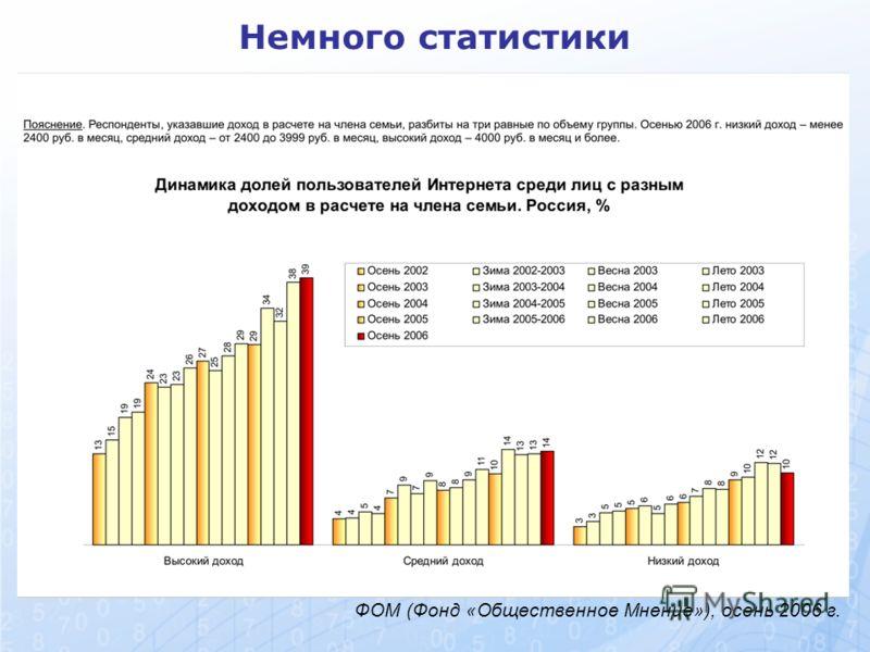 Немного статистики ФОМ (Фонд «Общественное Мнение»), осень 2006 г.