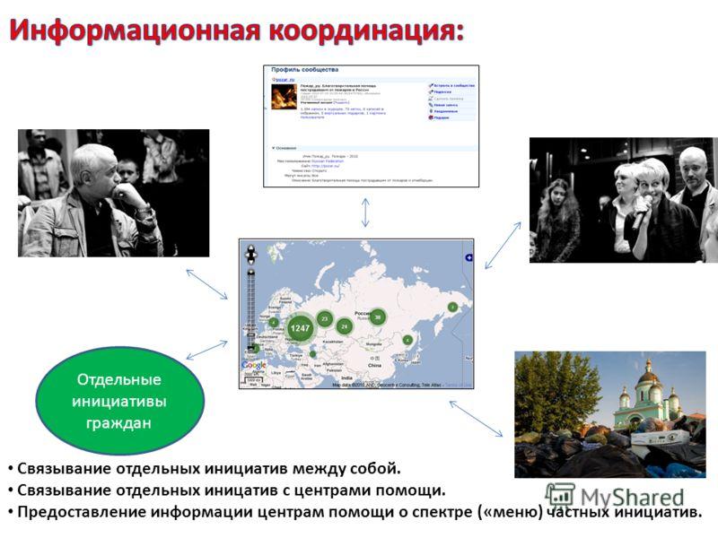 Отдельные инициативы граждан Связывание отдельных инициатив между собой. Связывание отдельных иницатив с центрами помощи. Предоставление информации центрам помощи о спектре («меню) частных инициатив.