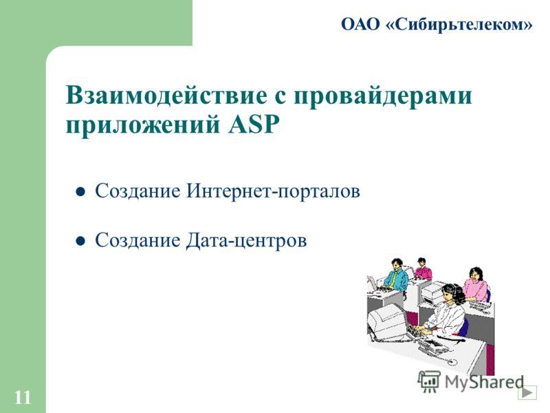 11 ОАО «Сибирьтелеком» Взаимодействие с провайдерами приложений ASP Создание Интернет-порталов Создание Дата-центров
