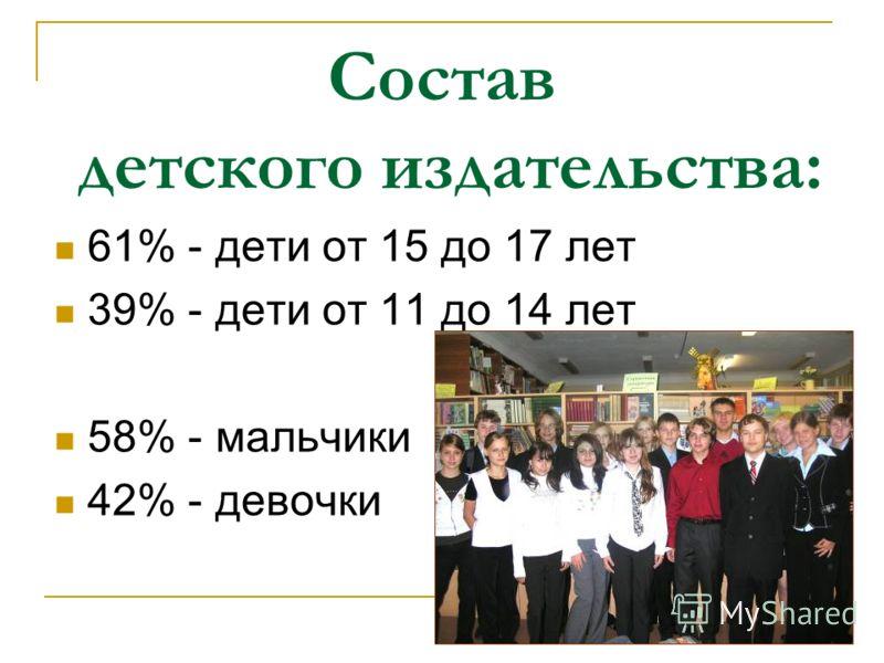 Состав детского издательства: 61% - дети от 15 до 17 лет 39% - дети от 11 до 14 лет 58% - мальчики 42% - девочки