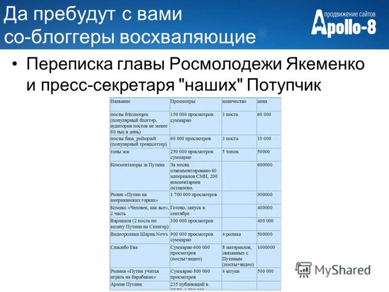 Да пребудут с вами со-блоггеры восхваляющие Переписка главы Росмолодежи Якеменко и пресс-секретаря наших Потупчик