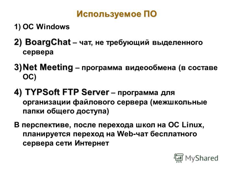 Используемое ПО 1)ОС Windows 2) BoargChat 2) BoargChat – чат, не требующий выделенного сервера 3)Net Meeting 3)Net Meeting – программа видеообмена (в составе ОС) 4) TYPSoft FTP Server 4) TYPSoft FTP Server – программа для организации файлового сервер