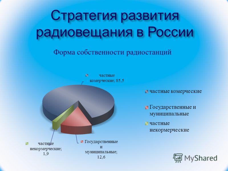 Стратегия развития радиовещания в России Форма собственности радиостанций
