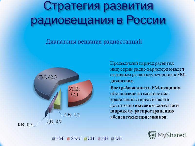 Стратегия развития радиовещания в России Диапазоны вещания радиостанций Предыдущий период развития индустрии радио характеризовался активным развитием вещания в FM- диапазоне. Востребованность FM- вещания обусловлена возможностью трансляции стереосиг