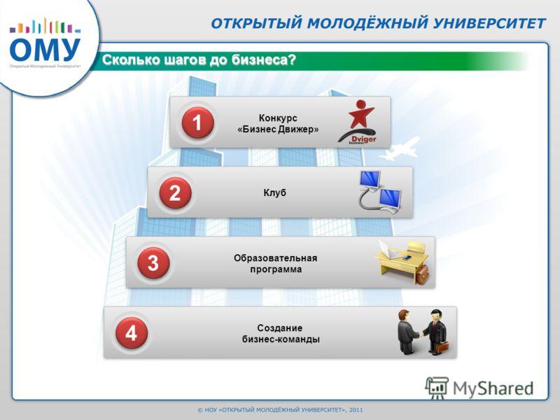 Сколько шагов до бизнеса? Клуб Образовательная программа Создание бизнес-команды 1243 Конкурс «Бизнес Движер»