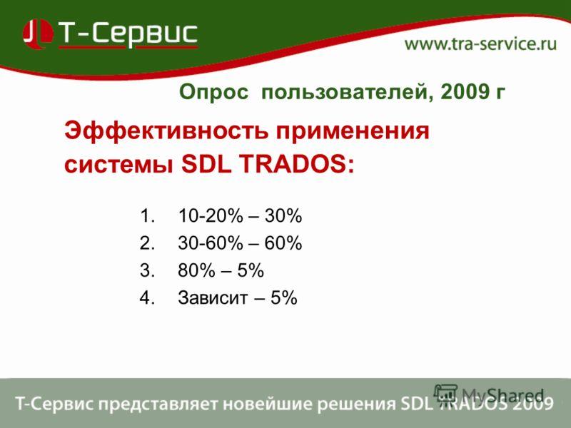 1.10-20% – 30% 2.30-60% – 60% 3.80% – 5% 4.Зависит – 5% Опрос пользователей, 2009 г Эффективность применения системы SDL TRADOS: