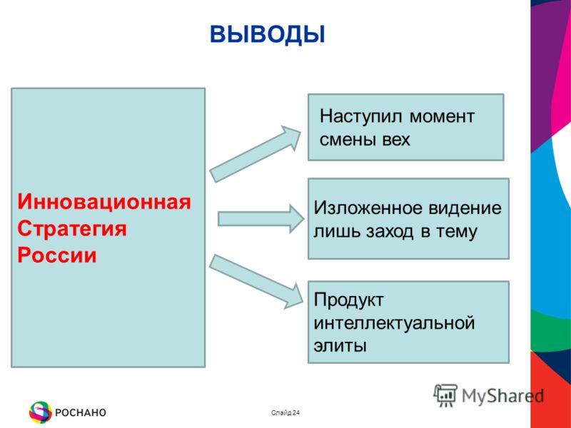 ВЫВОДЫ Слайд 24 Инновационная Стратегия России Наступил момент смены вех Изложенное видение лишь заход в тему Продукт интеллектуальной элиты