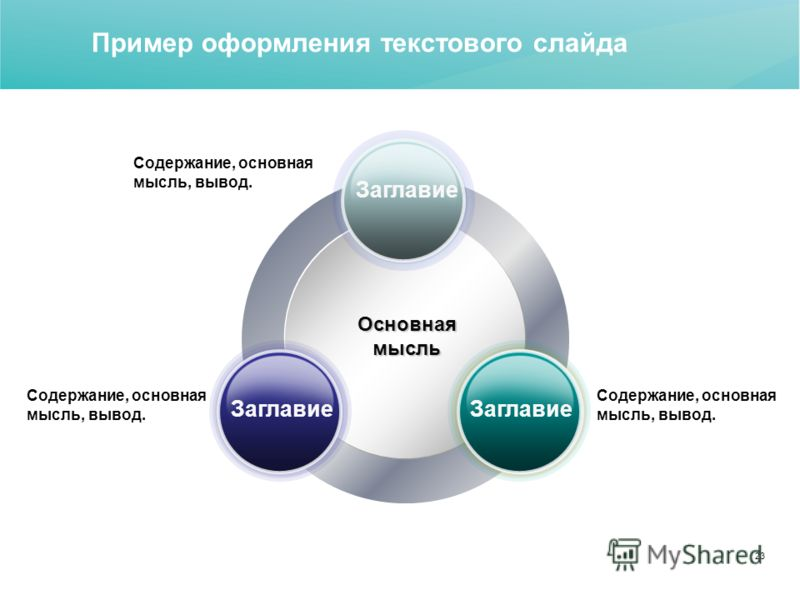 23 Пример оформления текстового слайда Основная мысль Содержание, основная мысль, вывод. Заглавие Содержание, основная мысль, вывод.