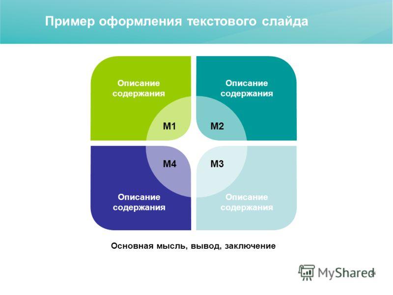 24 Пример оформления текстового слайда Описание содержания Основная мысль, вывод, заключение Описание содержания M1M2 M4M3