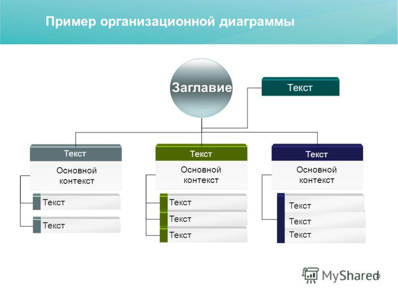 33 Пример организационной диаграммы Основной контекст Текст Заглавие Текст
