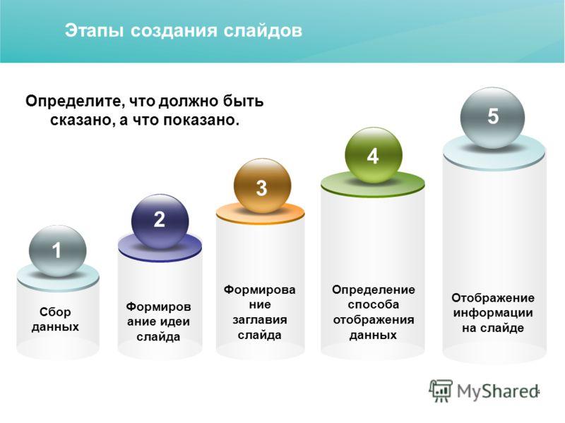 4 Этапы создания слайдов Определите, что должно быть сказано, а что показано. Сбор данных Формиров ание идеи слайда Формирова ние заглавия слайда Определение способа отображения данных 4 3 2 1 5 Отображение информации на слайде