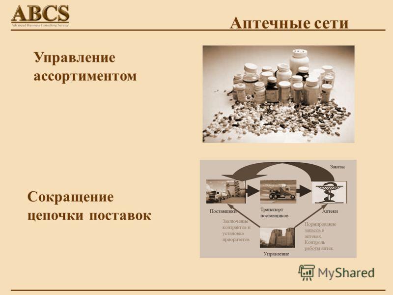 Управление ассортиментом Аптечные сети Сокращение цепочки поставок