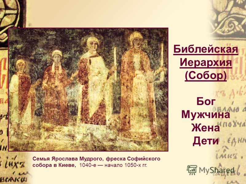 Библейская Иерархия (Собор) Бог Мужчина Жена Дети Семья Ярослава Мудрого, фреска Софийского собора в Киеве, 1040-е начало 1050-х гг.