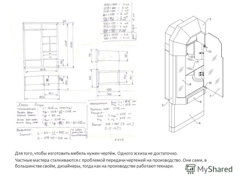 Для того, чтобы изготовить мебель нужен чертёж. Одного эскиза не достаточно. Частные мастера сталкиваются с проблемой передачи чертежей на производство. Они сами, в большинстве своём, дизайнеры, тогда как на производстве работают технари.