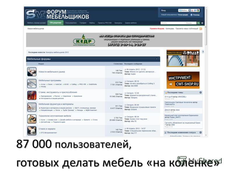 87 000 пользователей, готовых делать мебель «на коленке»