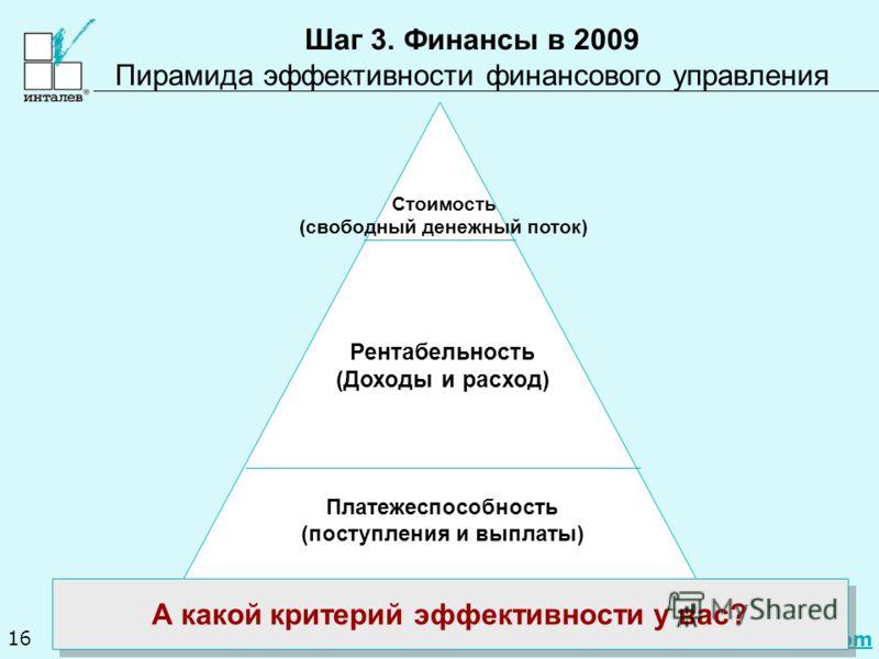 www.intalev.com 16 Шаг 3. Финансы в 2009 Пирамида эффективности финансового управления Рентабельность (Доходы и расход) Платежеспособность (поступления и выплаты) Стоимость (свободный денежный поток) А какой критерий эффективности у вас?