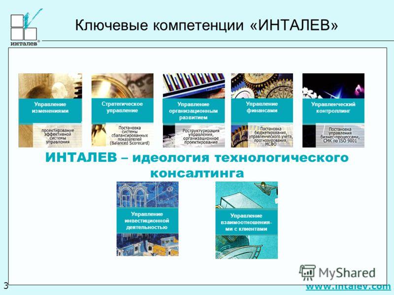www.intalev.com 3 Ключевые компетенции «ИНТАЛЕВ» ИНТАЛЕВ – идеология технологического консалтинга Управление инвестиционной деятельностью Управление взаимоотношения- ми с клиентами Управление изменениями Стратегическое управление Управление организац