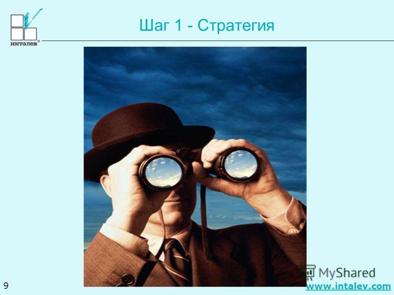 www.intalev.com 9 Шаг 1 - Стратегия