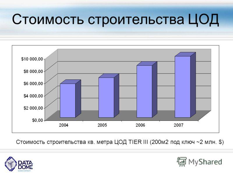 Стоимость строительства ЦОД Стоимость строительства кв. метра ЦОД TIER III (200м2 под ключ ~2 млн. $)
