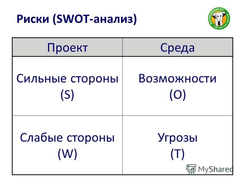 Риски (SWOT-анализ) ПроектСреда Сильные стороны (S) Возможности (O) Слабые стороны (W) Угрозы (T)