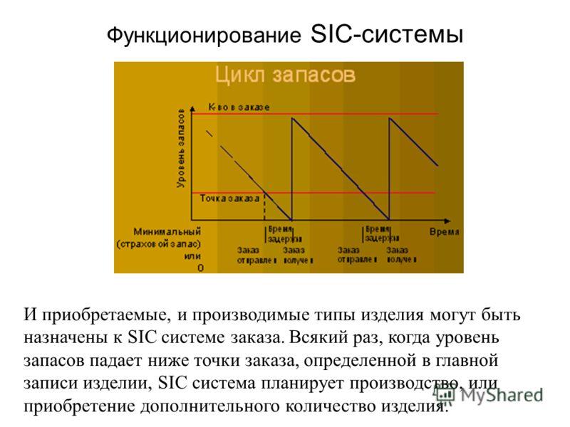 Функционирование SIC-системы И приобретаемые, и производимые типы изделия могут быть назначены к SIC системе заказа. Всякий раз, когда уровень запасов падает ниже точки заказа, определенной в главной записи изделии, SIC система планирует производство