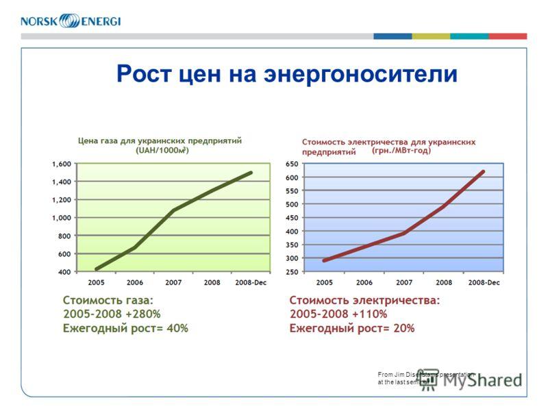 From Jim Disenstams presentation at the last seminar Рост цен на энергоносители