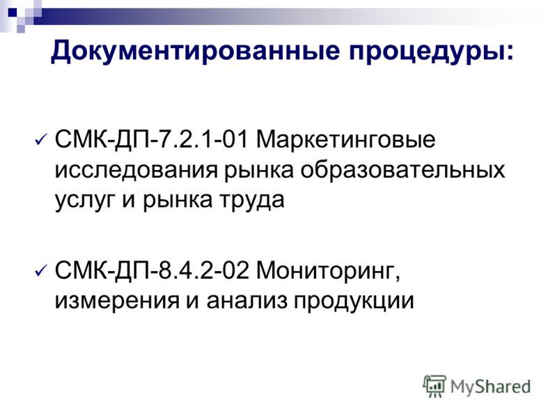 Документированные процедуры: СМК-ДП-7.2.1-01 Маркетинговые исследования рынка образовательных услуг и рынка труда СМК-ДП-8.4.2-02 Мониторинг, измерения и анализ продукции