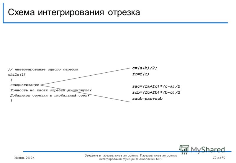 Схема интегрирования отрезка Введение в параллельные алгоритмы: Параллельные алгоритмы интегрирования функций © Якобовский М.В. c=(a+b)/2; fc=f(c) sac=(fa+fc)*(c-a)/2 scb=(fc+fb)*(b-c)/2 sacb=sac+scb // интегрирование одного отрезка while(1) { Инициа