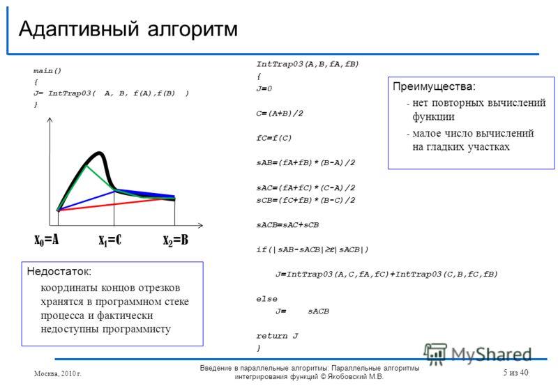 main() { J= IntTrap03( A, B, f(A),f(B) ) } Адаптивный алгоритм Введение в параллельные алгоритмы: Параллельные алгоритмы интегрирования функций © Якобовский М.В. IntTrap03(A,B,fA,fB) { J=0 C=(A+B)/2 fC=f(C) sAB=(fA+fB)*(B-A)/2 sAC=(fA+fC)*(C-A)/2 sCB