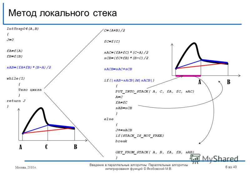 IntTrap04(A,B) { J=0 fA=f(A) fB=f(B) sAB=(fA+fB)*(B-A)/2 while(1) { Тело цикла } return J } Метод локального стека Введение в параллельные алгоритмы: Параллельные алгоритмы интегрирования функций © Якобовский М.В. C=(A+B)/2 fC=f(C) sAC=(fA+fC)*(C-A)/
