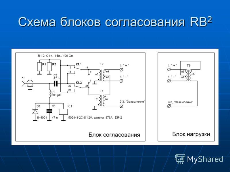 Схема блоков согласования RB 2