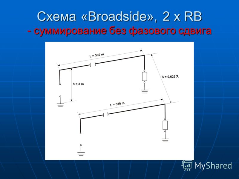 Схема «Broadside», 2 х RB - суммирование без фазового сдвига