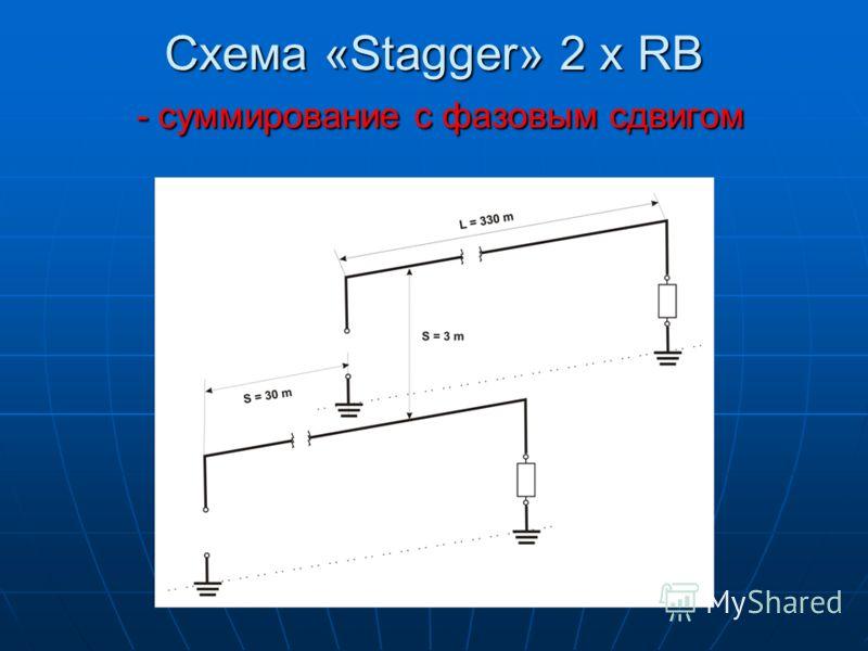 Схема «Stagger» 2 x RB - суммирование с фазовым сдвигом